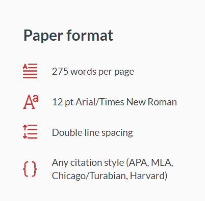 AffordablePapers.com Paper Format