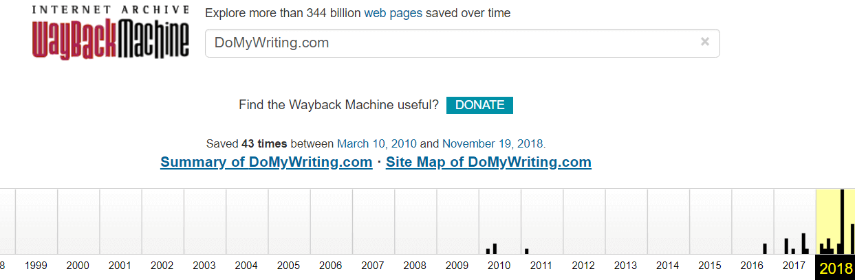 DoMyWriting.com History