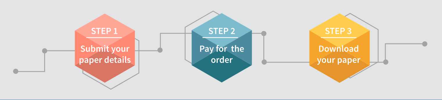 EssaysLab.com Ordering Process