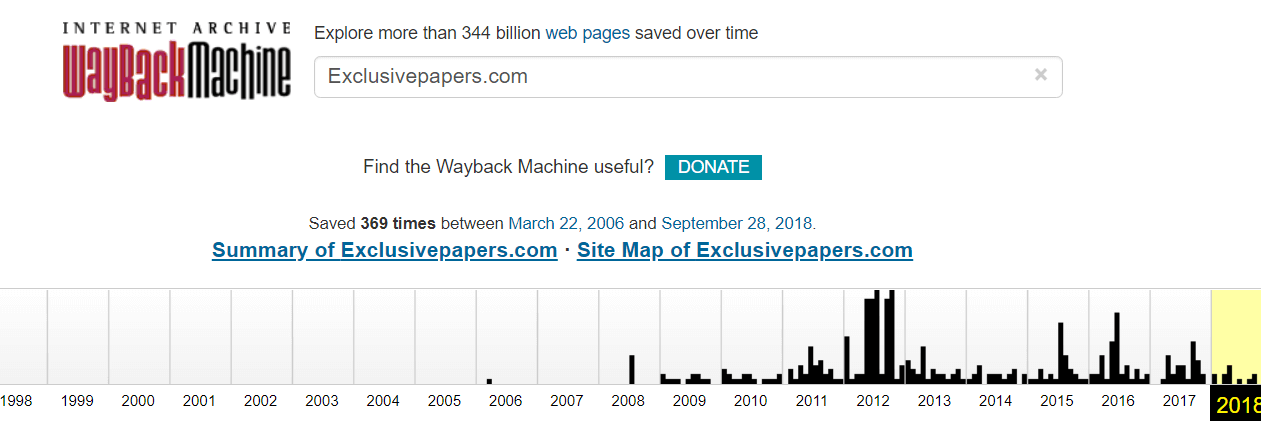 Exclusivepapers.com History