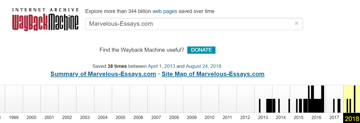 Marvelous-Essays.com History