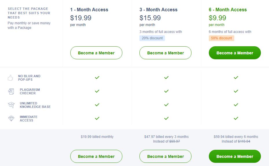 BlaBlaWriting.com Prices