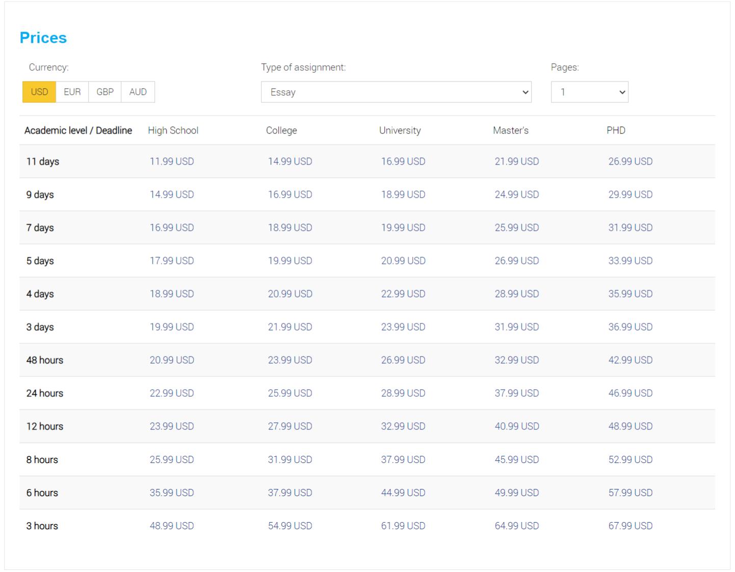 prices list