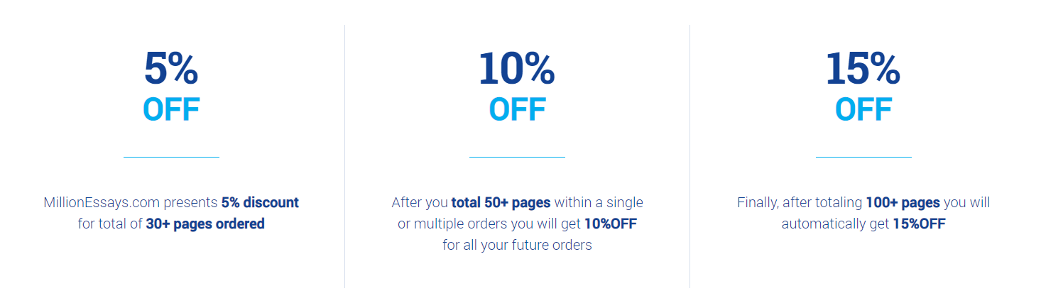 lifetime discount program